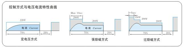 岳阳神冈起重电磁铁有限公司-起重电磁铁,电磁吸盘,除